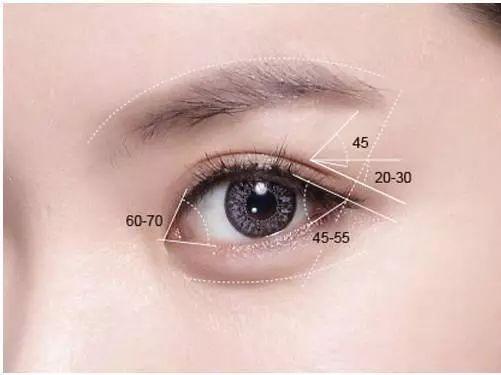 眼综合术后可以熬夜吗?眼部整形手术后可以熬夜吗